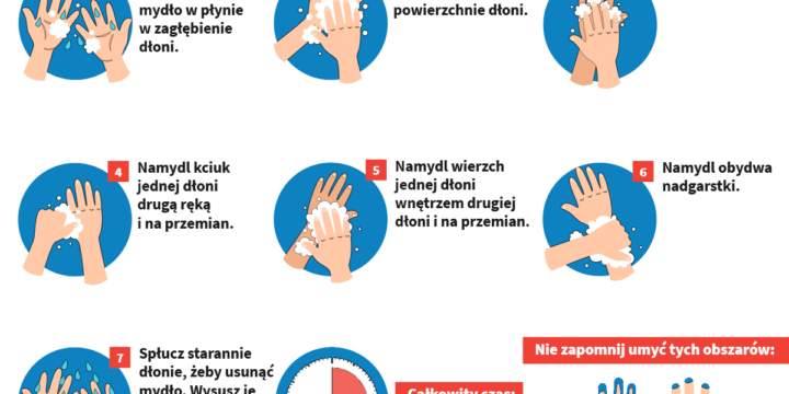 Profilaktyka i higiena